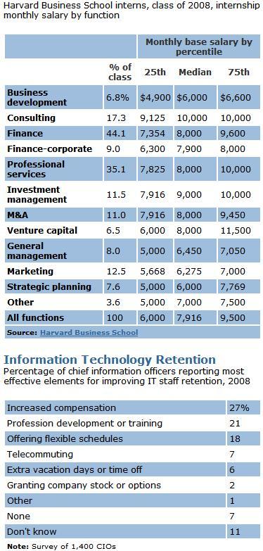 workforce-metrics-intern1